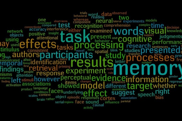 Card cognitive psychology word cloud