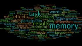 Medium cognitive psychology word cloud